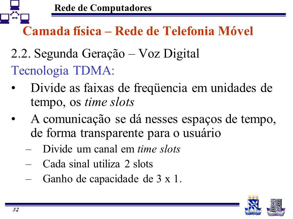 Rede de Computadores 32 Camada física – Rede de Telefonia Móvel 2.2. Segunda Geração – Voz Digital Tecnologia TDMA: Divide as faixas de freqüencia em