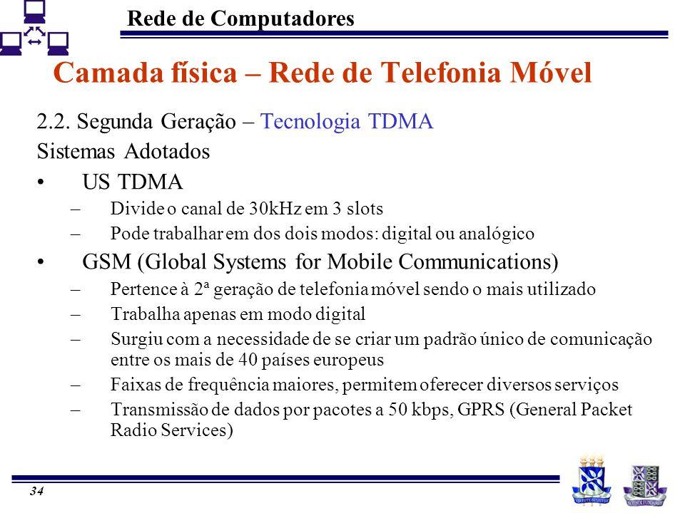 Rede de Computadores 34 Camada física – Rede de Telefonia Móvel 2.2. Segunda Geração – Tecnologia TDMA Sistemas Adotados US TDMA –Divide o canal de 30