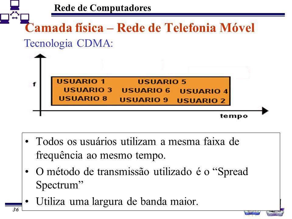Rede de Computadores 36 Todos os usuários utilizam a mesma faixa de frequência ao mesmo tempo. O método de transmissão utilizado é o Spread Spectrum U