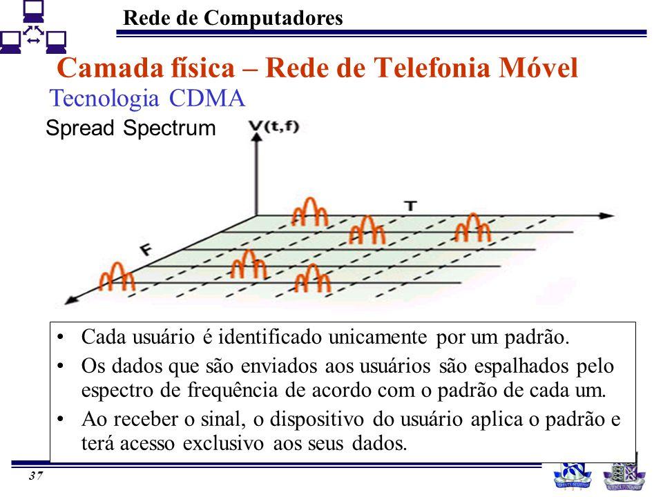 Rede de Computadores 37 Cada usuário é identificado unicamente por um padrão. Os dados que são enviados aos usuários são espalhados pelo espectro de f