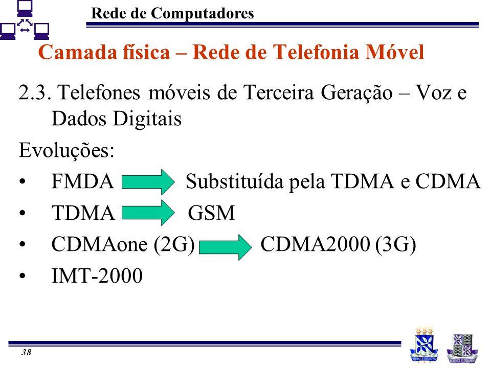 Rede de Computadores 38 Camada física – Rede de Telefonia Móvel 2.3. Telefones móveis de Terceira Geração – Voz e Dados Digitais Evoluções: FMDA Subst