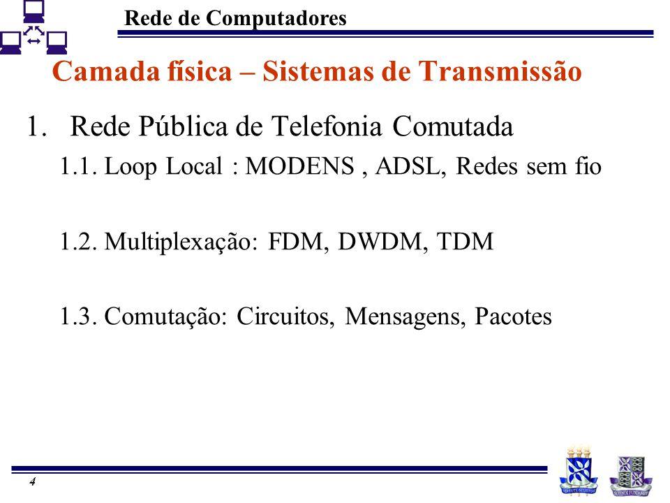 Rede de Computadores 4 Camada física – Sistemas de Transmissão 1.Rede Pública de Telefonia Comutada 1.1. Loop Local : MODENS, ADSL, Redes sem fio 1.2.