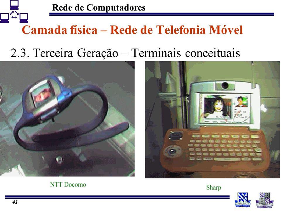 Rede de Computadores 41 Camada física – Rede de Telefonia Móvel 2.3. Terceira Geração – Terminais conceituais