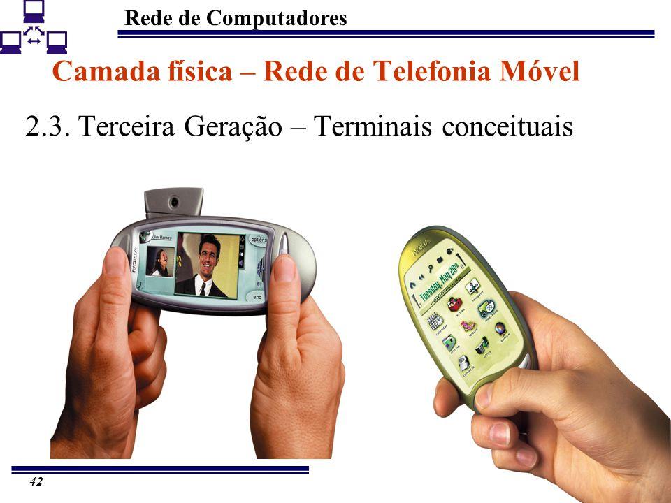 Rede de Computadores 42 Camada física – Rede de Telefonia Móvel 2.3. Terceira Geração – Terminais conceituais