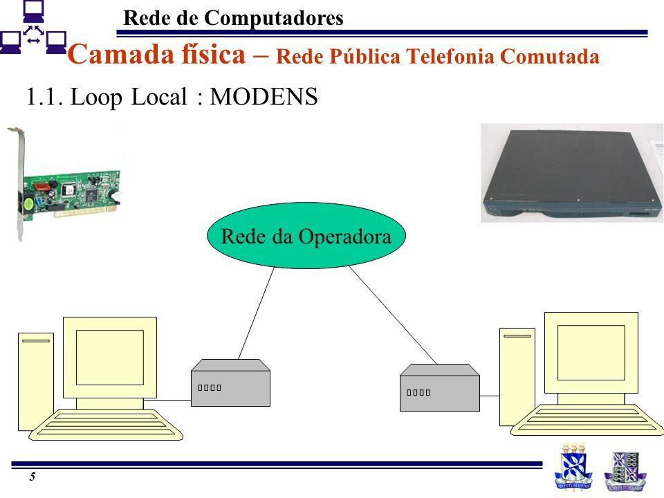 Rede de Computadores 5 Camada física – Rede Pública Telefonia Comutada 1.1. Loop Local : MODENS Rede da Operadora