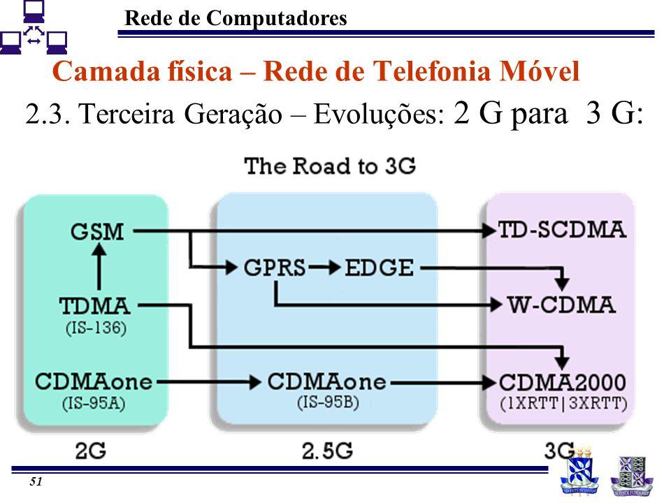Rede de Computadores 51 Camada física – Rede de Telefonia Móvel 2.3. Terceira Geração – Evoluções: 2 G para 3 G: