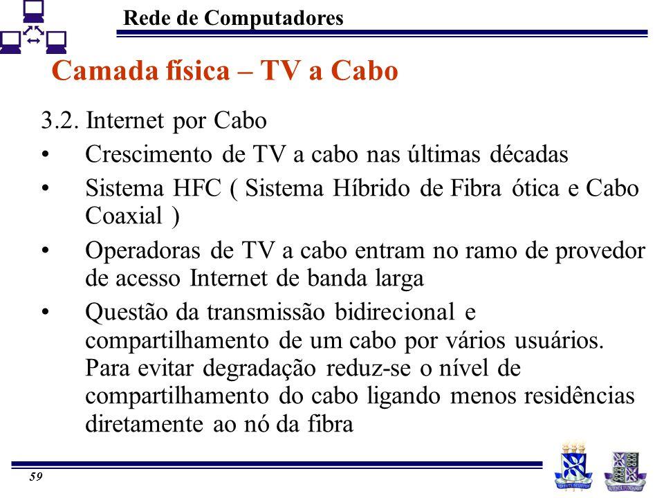 Rede de Computadores 59 Camada física – TV a Cabo 3.2. Internet por Cabo Crescimento de TV a cabo nas últimas décadas Sistema HFC ( Sistema Híbrido de