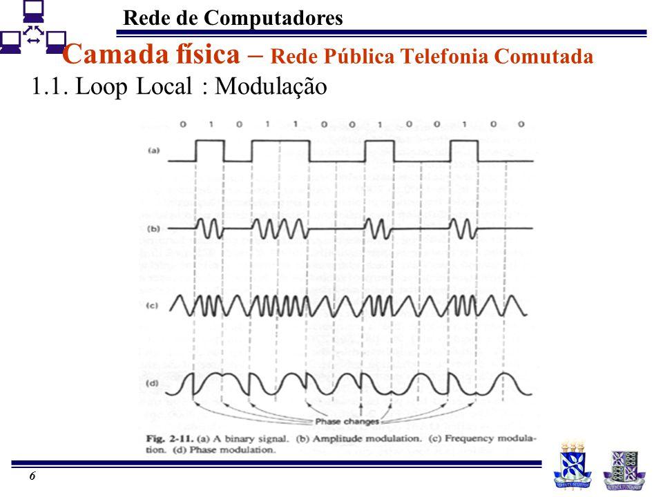 Rede de Computadores 6 Camada física – Rede Pública Telefonia Comutada 1.1. Loop Local : Modulação