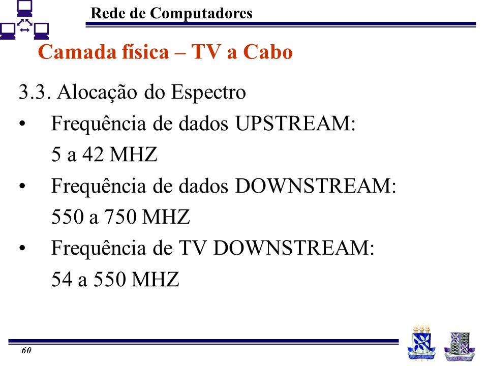 Rede de Computadores 60 Camada física – TV a Cabo 3.3. Alocação do Espectro Frequência de dados UPSTREAM: 5 a 42 MHZ Frequência de dados DOWNSTREAM: 5