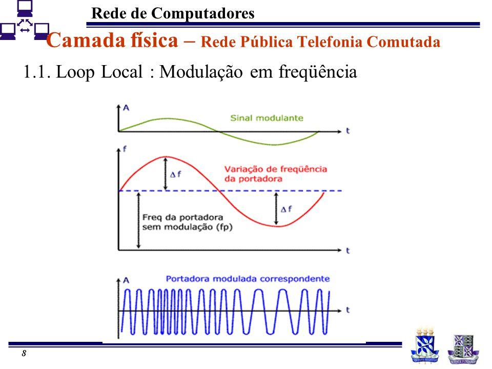Rede de Computadores 8 Camada física – Rede Pública Telefonia Comutada 1.1. Loop Local : Modulação em freqüência