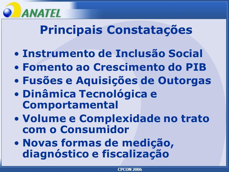 CPCON 2006 Principais Constatações Instrumento de Inclusão Social Fomento ao Crescimento do PIB Fusões e Aquisições de Outorgas Dinâmica Tecnológica e