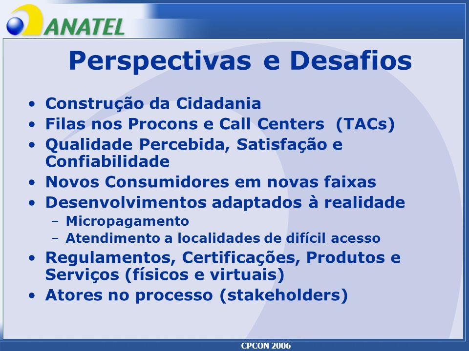 CPCON 2006 Perspectivas e Desafios Construção da Cidadania Filas nos Procons e Call Centers (TACs) Qualidade Percebida, Satisfação e Confiabilidade No