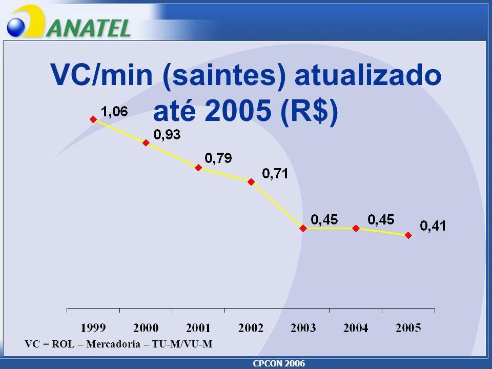 CPCON 2006 VC/min (saintes) atualizado até 2005 (R$) VC = ROL – Mercadoria – TU-M/VU-M