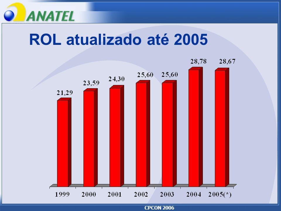 CPCON 2006 ROL atualizado até 2005