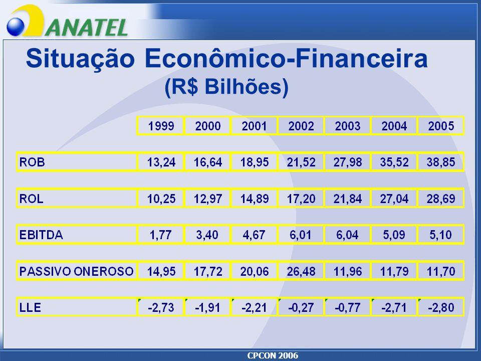 CPCON 2006 Situação Econômico-Financeira (R$ Bilhões)