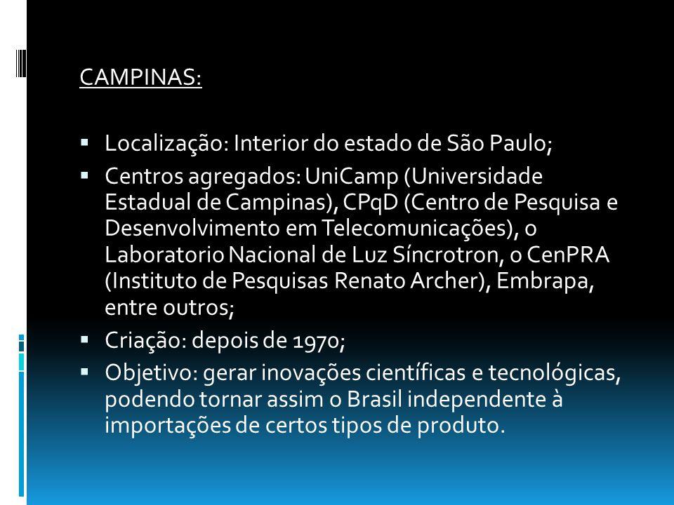 CAMPINAS: Localização: Interior do estado de São Paulo; Centros agregados: UniCamp (Universidade Estadual de Campinas), CPqD (Centro de Pesquisa e Des
