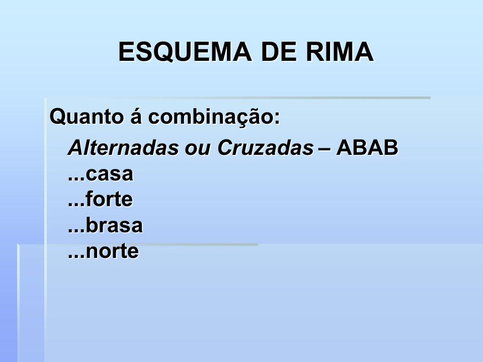 ESQUEMA DE RIMA Quanto á combinação: Alternadas ou Cruzadas – ABAB...casa...forte...brasa...norte