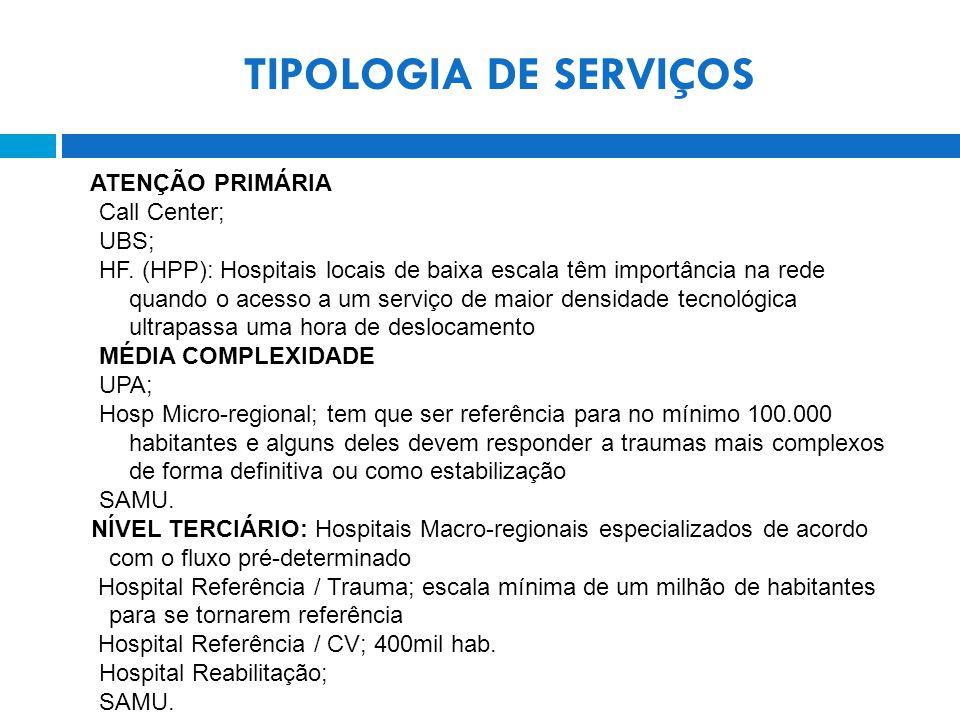 TIPOLOGIA DE SERVIÇOS ATENÇÃO PRIMÁRIA Call Center; UBS; HF. (HPP): Hospitais locais de baixa escala têm importância na rede quando o acesso a um serv