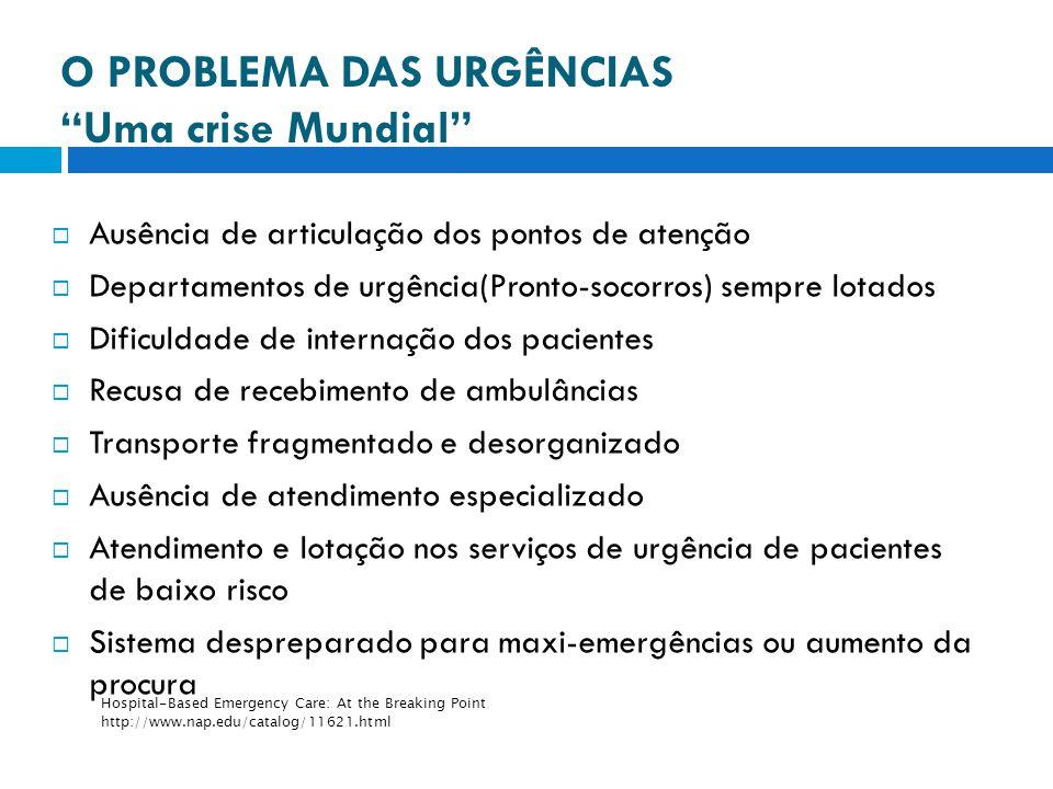 O PROBLEMA DAS URGÊNCIAS Uma crise Mundial Ausência de articulação dos pontos de atenção Departamentos de urgência(Pronto-socorros) sempre lotados Dif