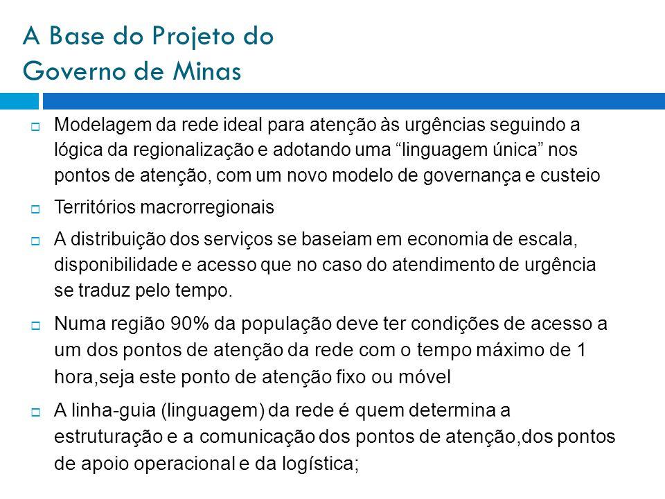 A Base do Projeto do Governo de Minas Modelagem da rede ideal para atenção às urgências seguindo a lógica da regionalização e adotando uma linguagem ú