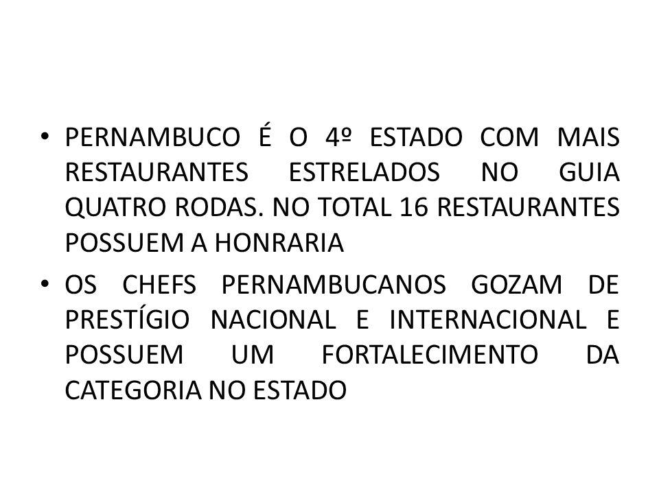 PERNAMBUCO É O 4º ESTADO COM MAIS RESTAURANTES ESTRELADOS NO GUIA QUATRO RODAS. NO TOTAL 16 RESTAURANTES POSSUEM A HONRARIA OS CHEFS PERNAMBUCANOS GOZ