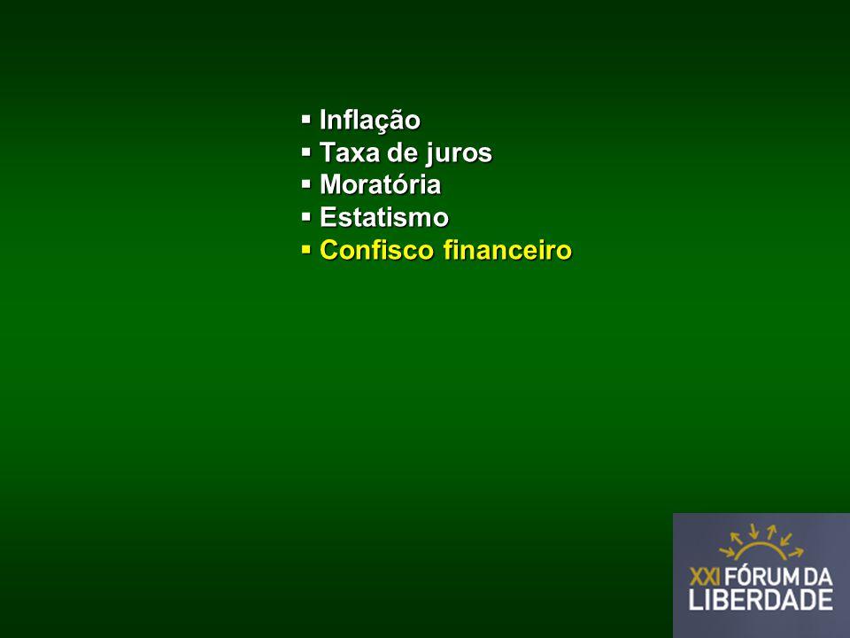 Inflação Inflação Taxa de juros Taxa de juros Moratória Moratória Estatismo Estatismo Confisco financeiro Confisco financeiro
