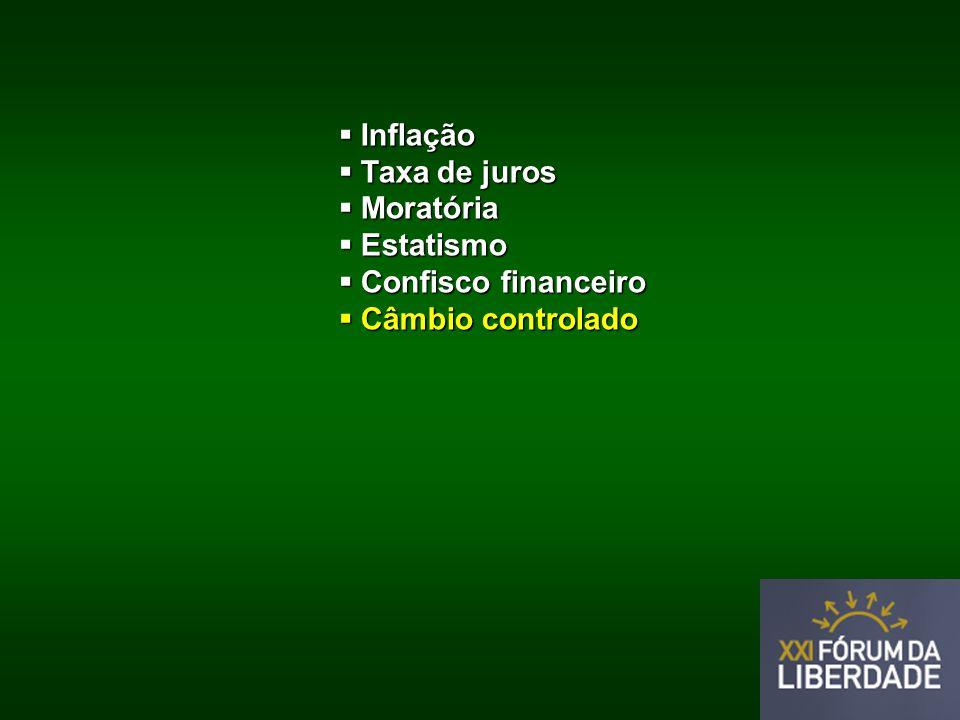 Inflação Inflação Taxa de juros Taxa de juros Moratória Moratória Estatismo Estatismo Confisco financeiro Confisco financeiro Câmbio controlado Câmbio controlado