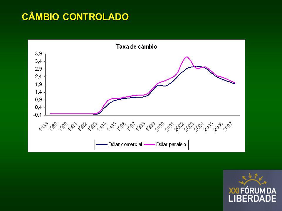 CÂMBIO CONTROLADO