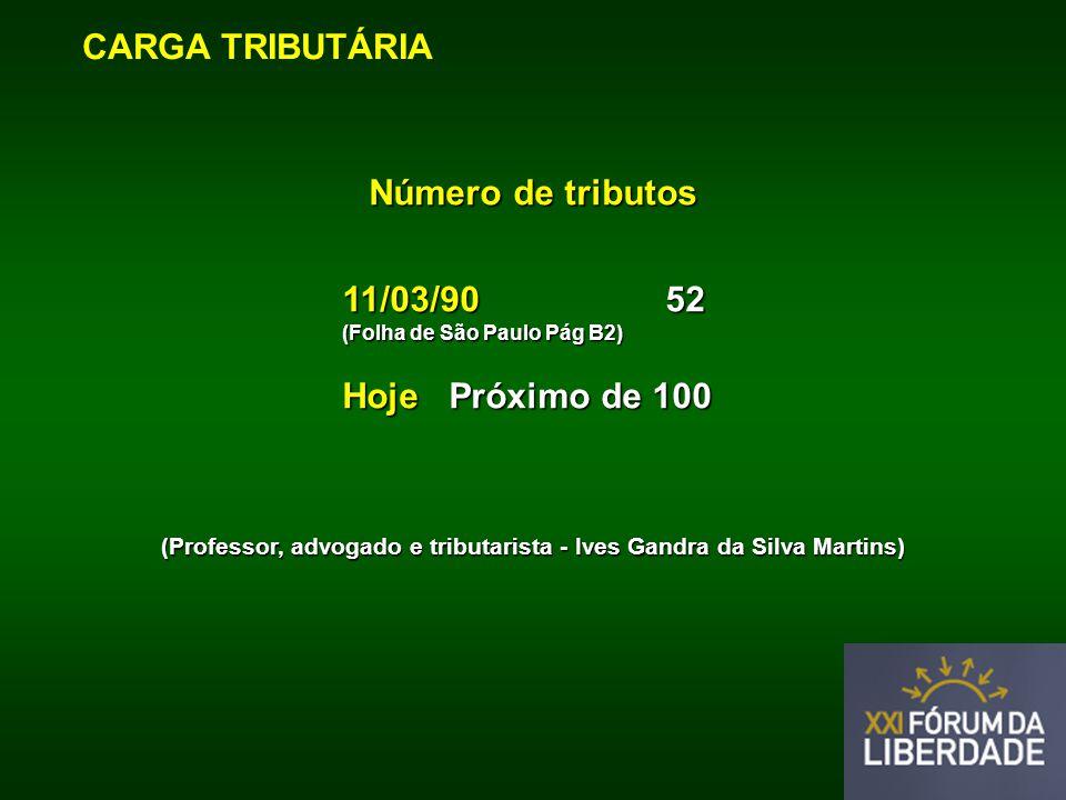 Número de tributos 11/03/90 52 (Folha de São Paulo Pág B2) Hoje Próximo de 100 (Professor, advogado e tributarista - Ives Gandra da Silva Martins)
