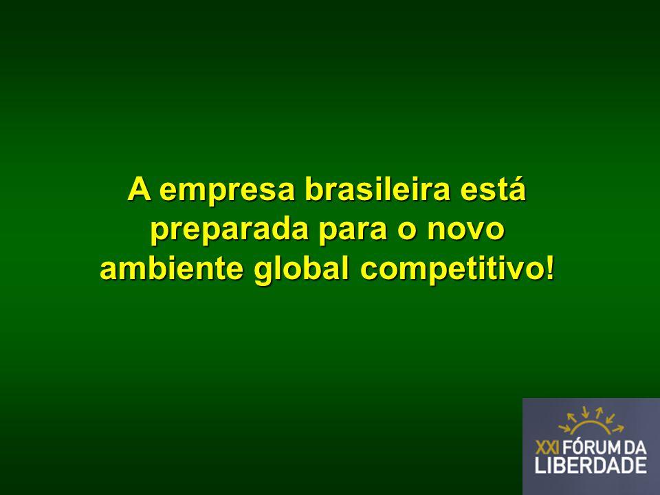 A empresa brasileira está preparada para o novo ambiente global competitivo!