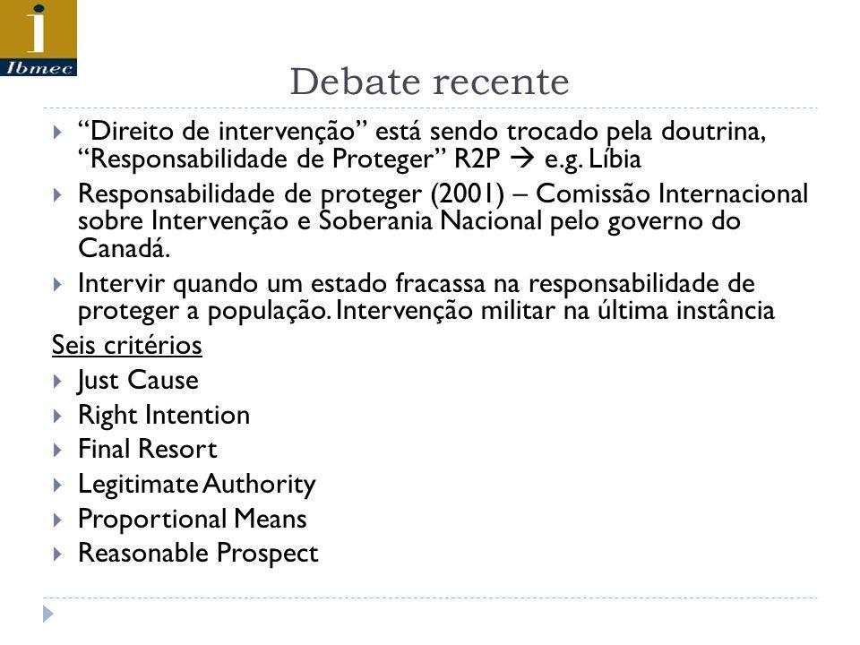 Debate recente Direito de intervenção está sendo trocado pela doutrina, Responsabilidade de Proteger R2P e.g. Líbia Responsabilidade de proteger (2001