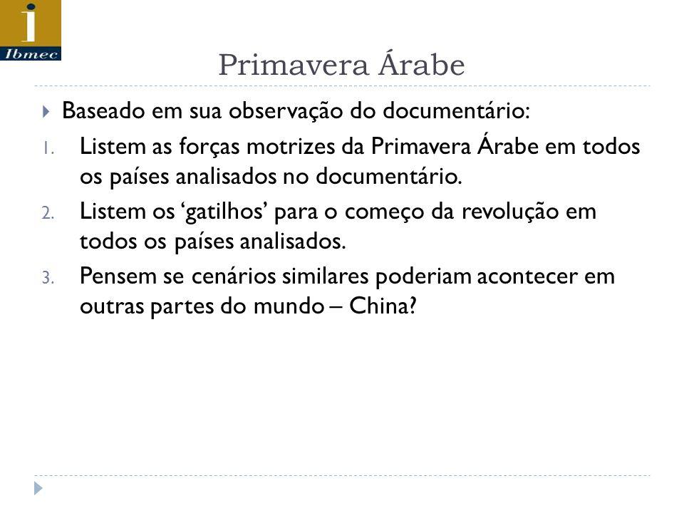 Primavera Árabe Baseado em sua observação do documentário: 1. Listem as forças motrizes da Primavera Árabe em todos os países analisados no documentár