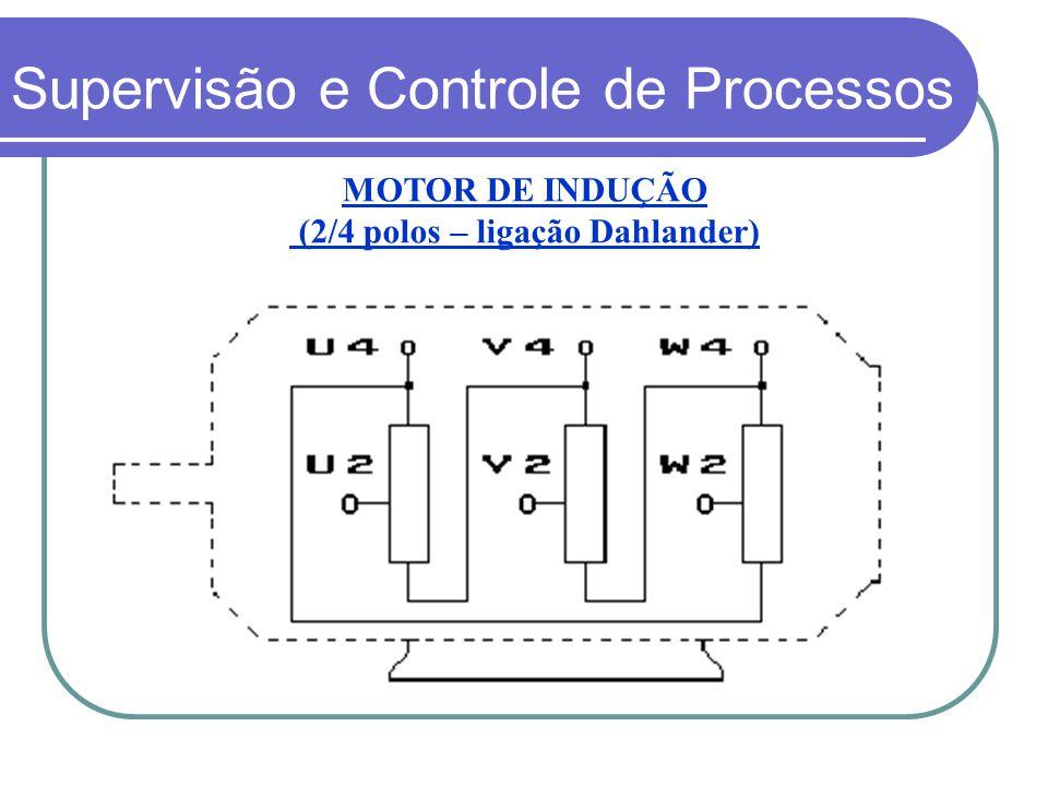 MOTOR DE INDUÇÃO (2/4 polos – ligação Dahlander) Supervisão e Controle de Processos