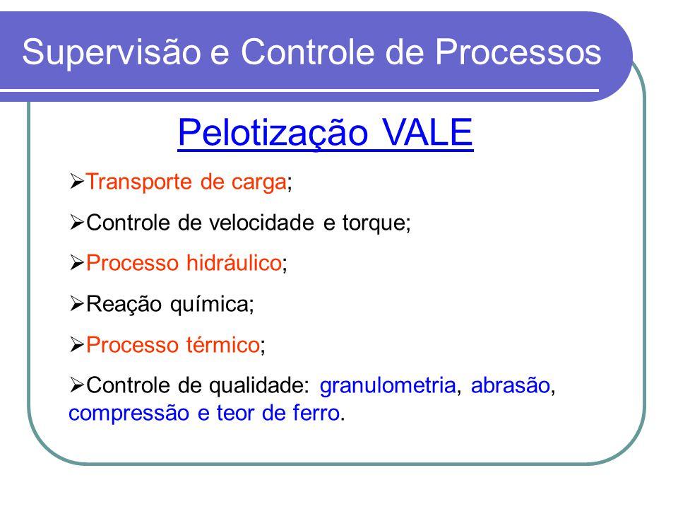 Supervisão e Controle de Processos Pelotização VALE Transporte de carga; Controle de velocidade e torque; Processo hidráulico; Reação química; Process