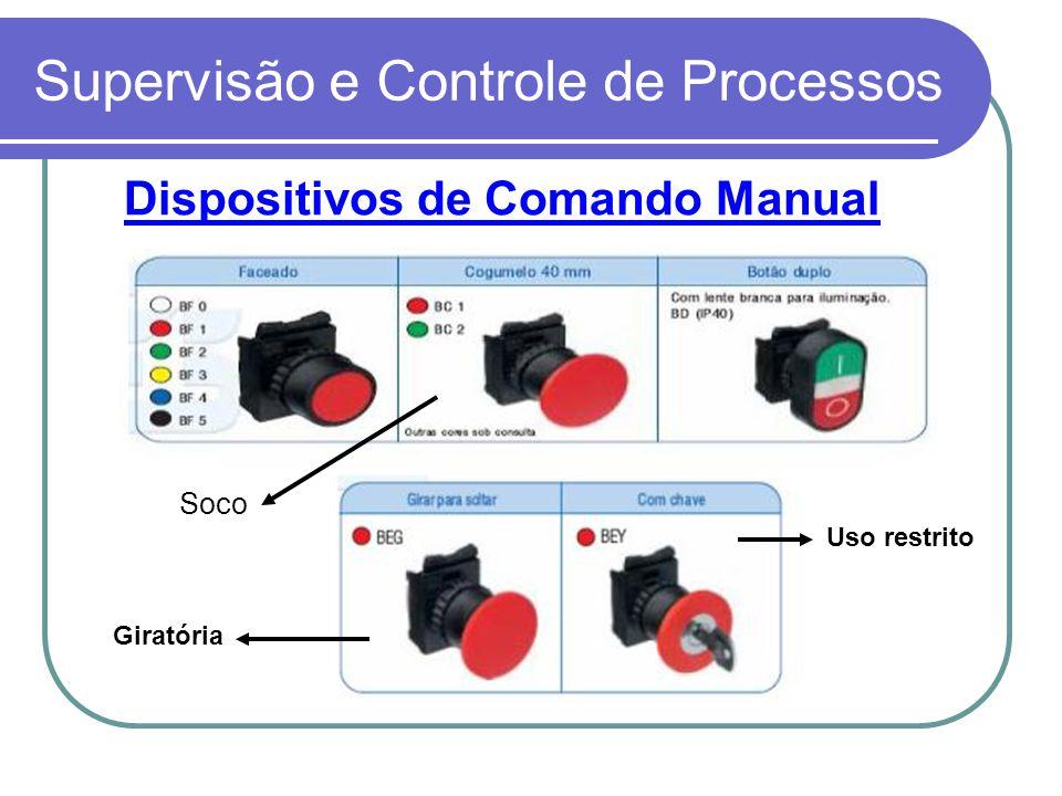 Dispositivos de Comando Manual Soco Giratória Uso restrito
