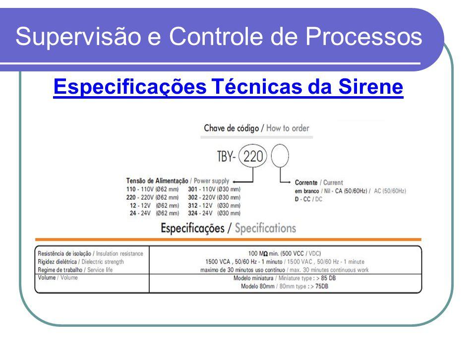 Supervisão e Controle de Processos Especificações Técnicas da Sirene