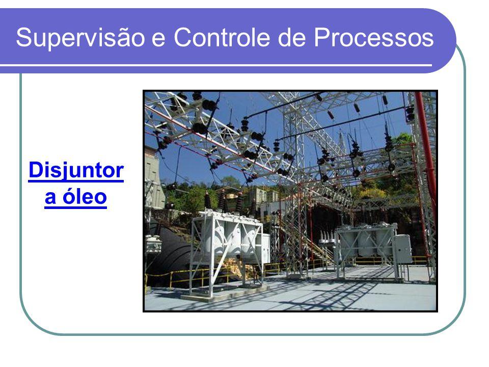 Supervisão e Controle de Processos Disjuntor a óleo