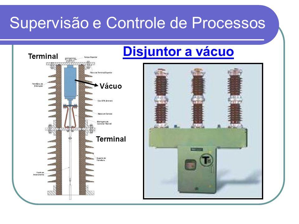 Supervisão e Controle de Processos Disjuntor a vácuo Vácuo Terminal