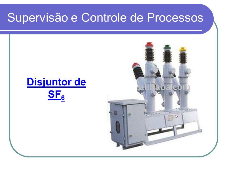 Supervisão e Controle de Processos Disjuntor de SF 6