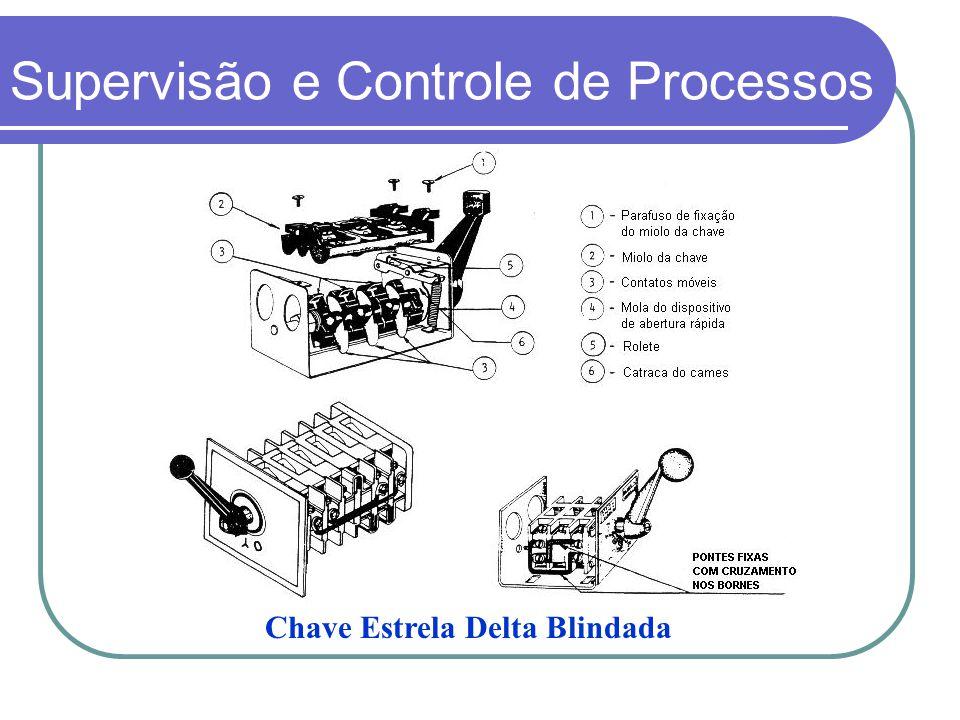 Chave Estrela Delta Blindada Supervisão e Controle de Processos