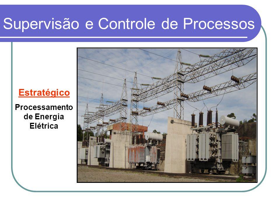 Supervisão e Controle de Processos Tipo do disjuntor Características principais Seco Termomagnético, residencial.