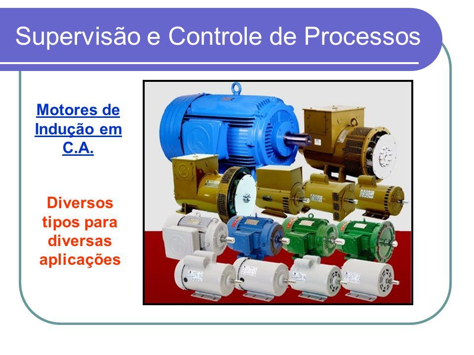 Diversos tipos para diversas aplicações Motores de Indução em C.A.