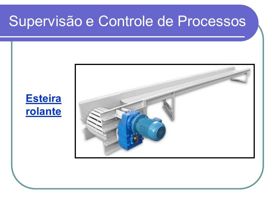 Supervisão e Controle de Processos Esteira rolante