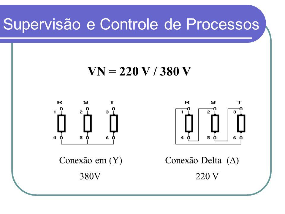 VN = 220 V / 380 V Conexão em (Y) Conexão Delta ( ) 380V 220 V Supervisão e Controle de Processos