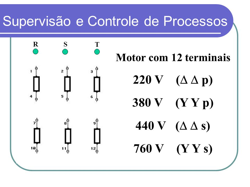 Motor com 12 terminais 220 V ( p) 380 V (Y Y p) 440 V ( s) 760 V (Y Y s) RS T Supervisão e Controle de Processos