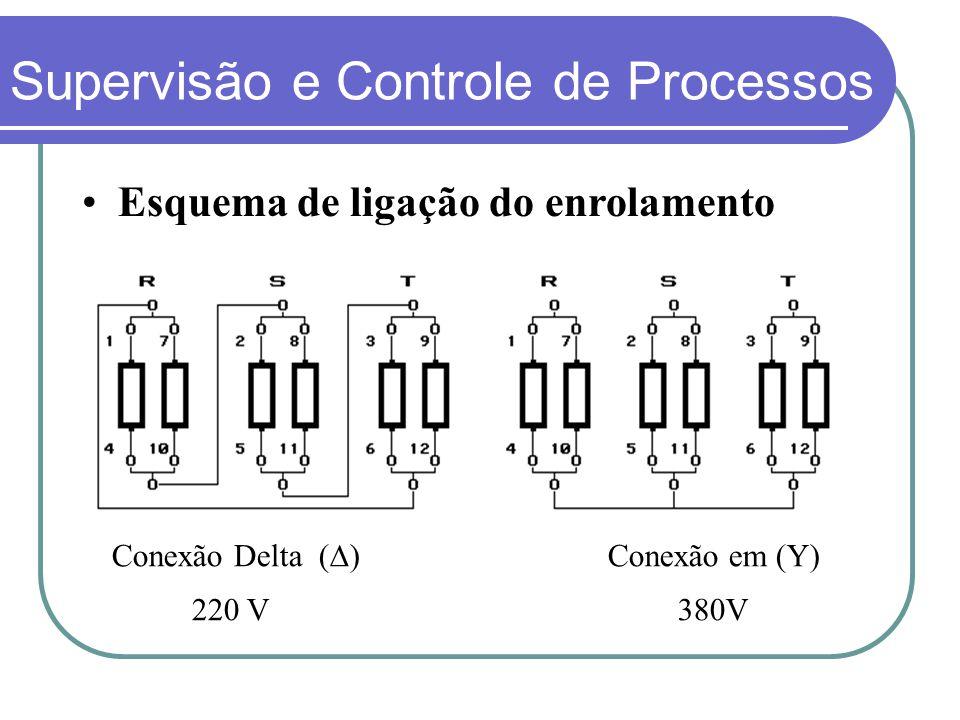 Esquema de ligação do enrolamento Conexão Delta ( ) Conexão em (Y) 220 V 380V Supervisão e Controle de Processos