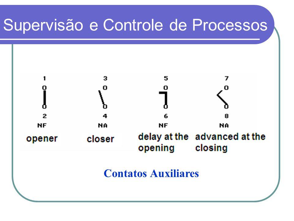 Contatos Auxiliares Supervisão e Controle de Processos