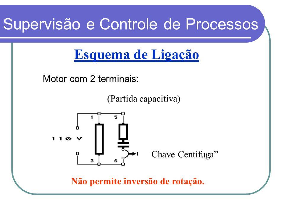Esquema de Ligação Motor com 2 terminais: Chave Centífuga Não permite inversão de rotação. (Partida capacitiva) Supervisão e Controle de Processos