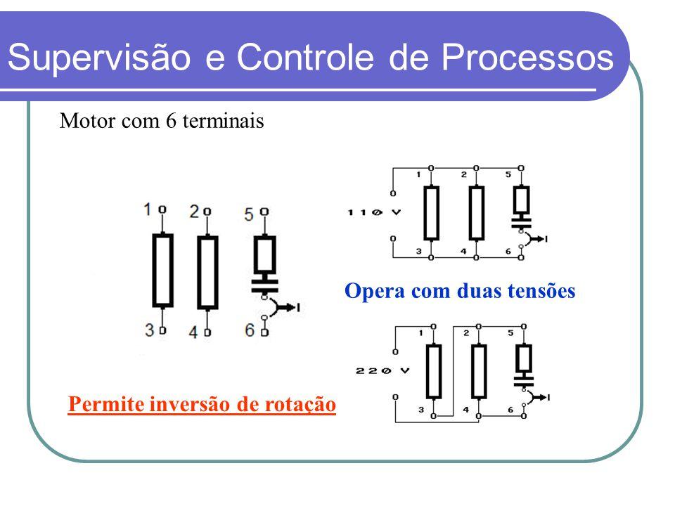 Motor com 6 terminais Opera com duas tensões Permite inversão de rotação Supervisão e Controle de Processos