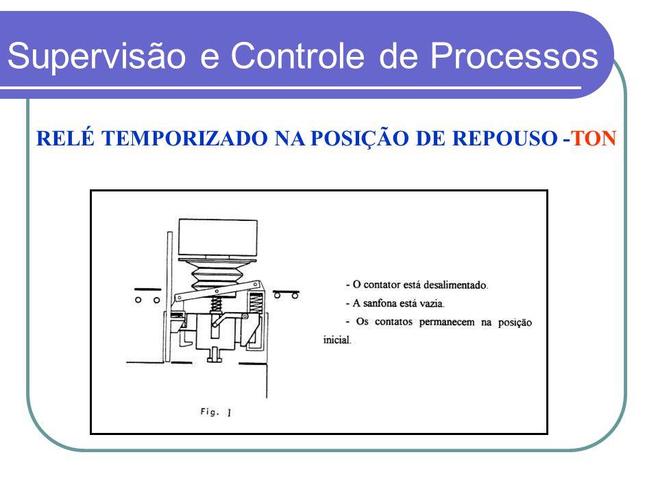 RELÉ TEMPORIZADO NA POSIÇÃO DE REPOUSO -TON Supervisão e Controle de Processos